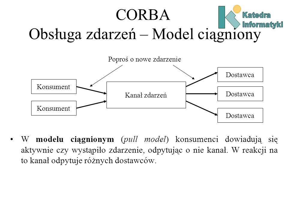 CORBA Obsługa zdarzeń – Model ciągniony W modelu ciągnionym (pull model) konsumenci dowiadują się aktywnie czy wystąpiło zdarzenie, odpytując o nie kanał.