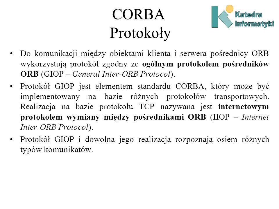 CORBA Protokoły Do komunikacji między obiektami klienta i serwera pośrednicy ORB wykorzystują protokół zgodny ze ogólnym protokołem pośredników ORB (GIOP – General Inter-ORB Protocol).