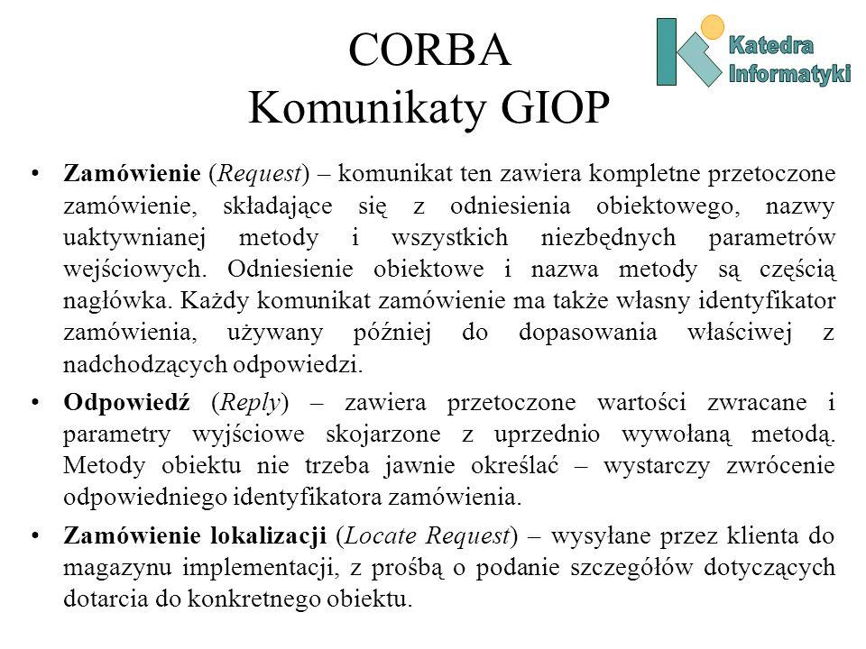 CORBA Komunikaty GIOP Zamówienie (Request) – komunikat ten zawiera kompletne przetoczone zamówienie, składające się z odniesienia obiektowego, nazwy uaktywnianej metody i wszystkich niezbędnych parametrów wejściowych.