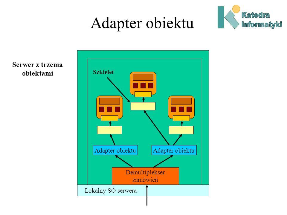 Adaptery mogą realizować różne polityki uaktywnień obiektów, np.: –Przekazywać zamówienia klientów do obiektów istniejących przez cały czas lub tworzyć i likwidować obiekty przy nawiązaniu i zakończeniu kontaktu przez klienta.