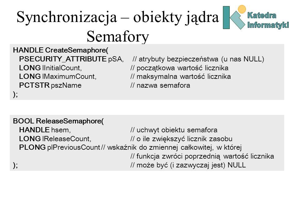 Synchronizacja – obiekty jądra Semafory HANDLE CreateSemaphore( PSECURITY_ATTRIBUTE pSA, // atrybuty bezpieczeństwa (u nas NULL) LONG lInitialCount, // początkowa wartość licznika LONG lMaximumCount, // maksymalna wartość licznika PCTSTR pszName// nazwa semafora ); BOOL ReleaseSemaphore( HANDLE hsem, // uchwyt obiektu semafora LONG lReleaseCount, // o ile zwiększyć licznik zasobu PLONG plPreviousCount// wskaźnik do zmiennej całkowitej, w której // funkcja zwróci poprzednią wartość licznika );// może być (i zazwyczaj jest) NULL