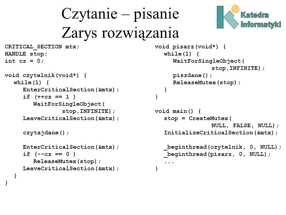Czytanie – pisanie Zarys rozwiązania CRITICAL_SECTION mtx; HANDLE stop; int cz = 0; void czytelnik(void*) { while(1) { EnterCriticalSection(&mtx); if