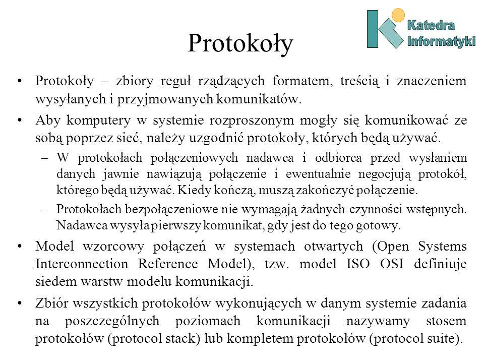 Protokoły Protokoły – zbiory reguł rządzących formatem, treścią i znaczeniem wysyłanych i przyjmowanych komunikatów. Aby komputery w systemie rozprosz