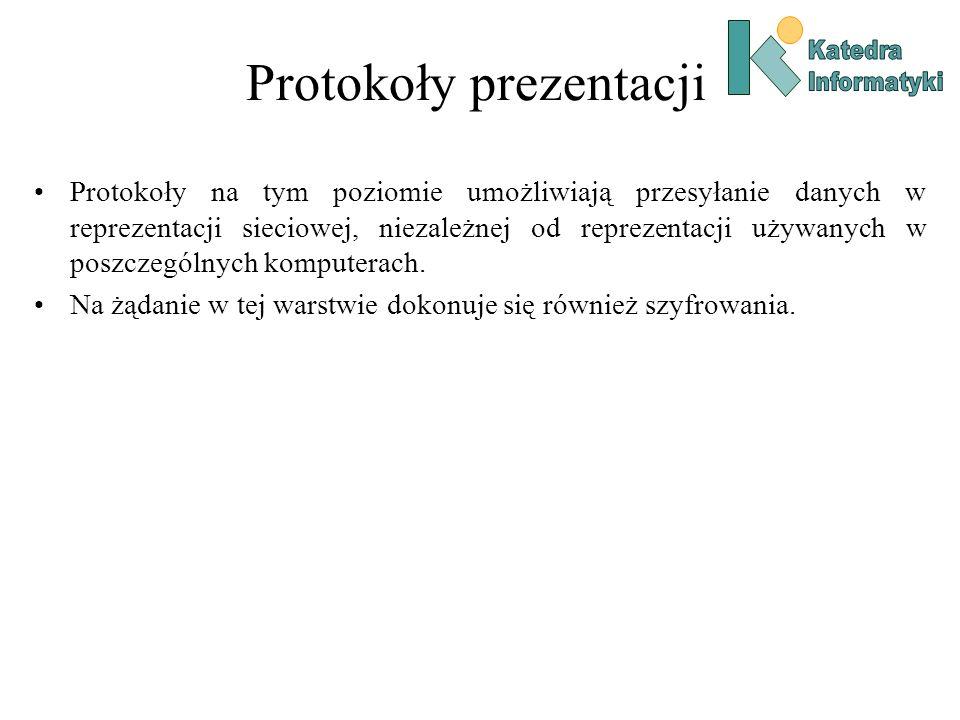 Protokoły prezentacji Protokoły na tym poziomie umożliwiają przesyłanie danych w reprezentacji sieciowej, niezależnej od reprezentacji używanych w pos