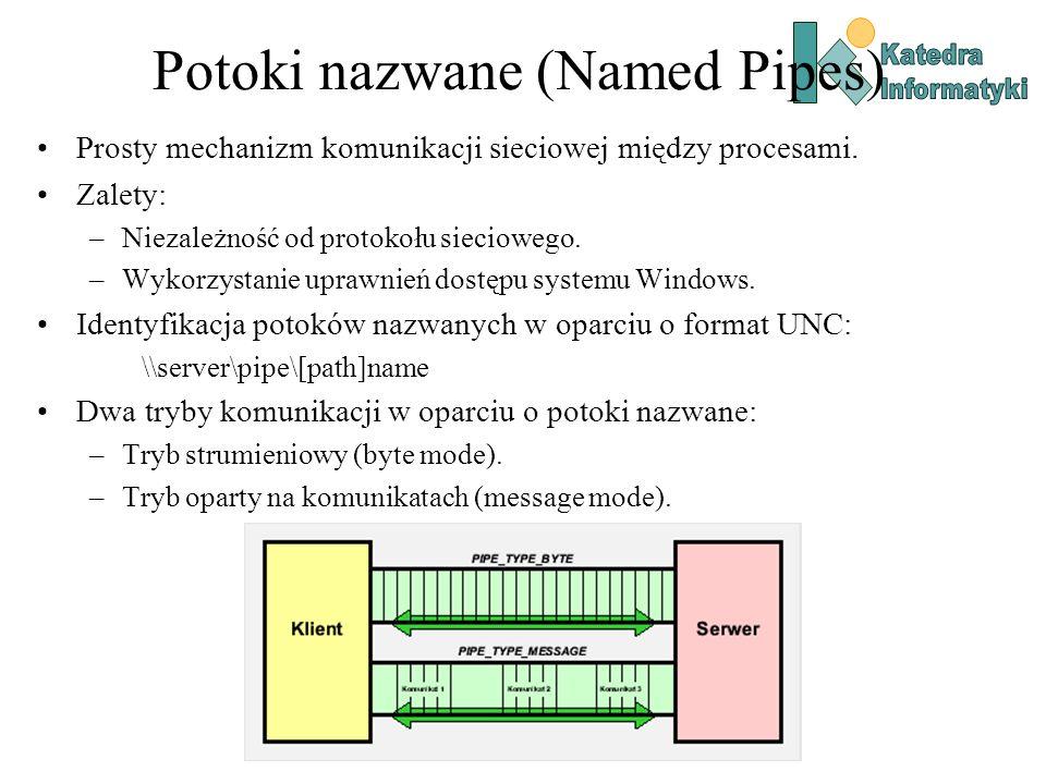 Potoki nazwane (Named Pipes) Prosty mechanizm komunikacji sieciowej między procesami. Zalety: –Niezależność od protokołu sieciowego. –Wykorzystanie up