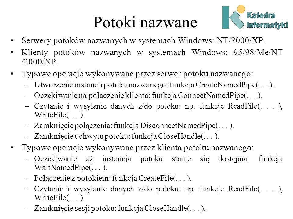 Potoki nazwane Serwery potoków nazwanych w systemach Windows: NT/2000/XP. Klienty potoków nazwanych w systemach Windows: 95/98/Me/NT /2000/XP. Typowe