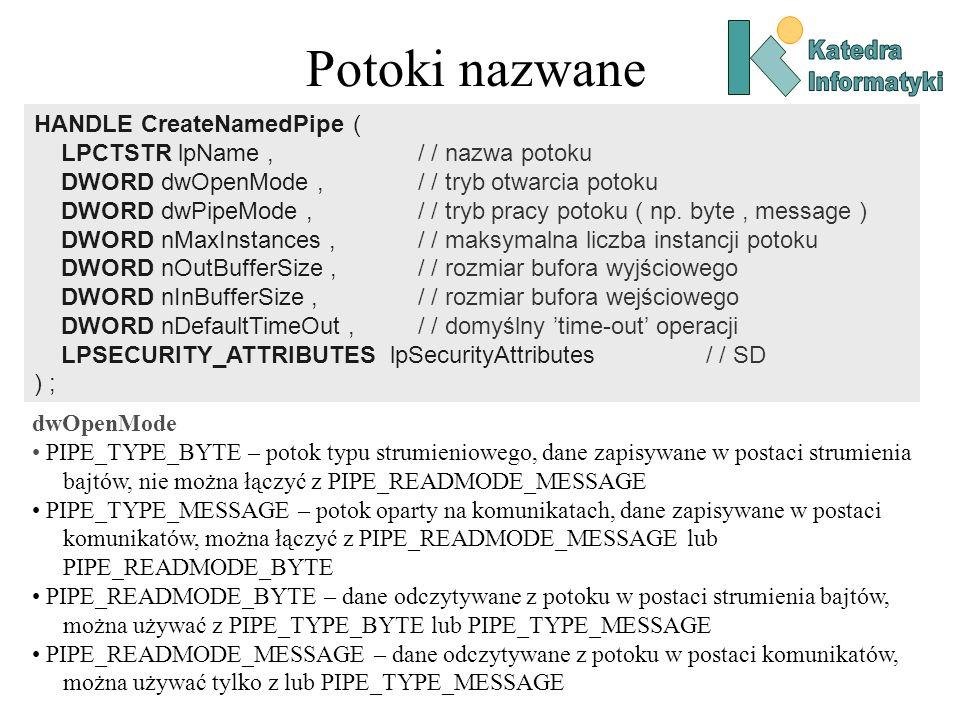 Potoki nazwane HANDLE CreateNamedPipe ( LPCTSTR lpName, / / nazwa potoku DWORD dwOpenMode, / / tryb otwarcia potoku DWORD dwPipeMode, / / tryb pracy p