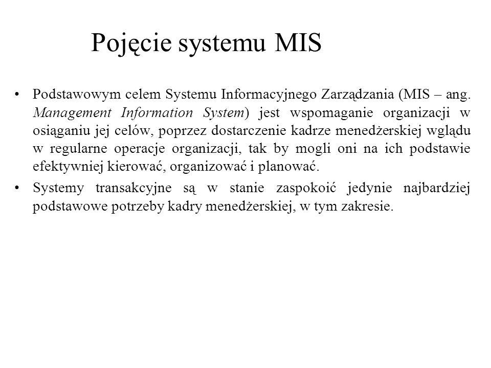 Podsystemy wytwórcze MIS wykorzystują również dane z wielu źródeł zewnętrznych.