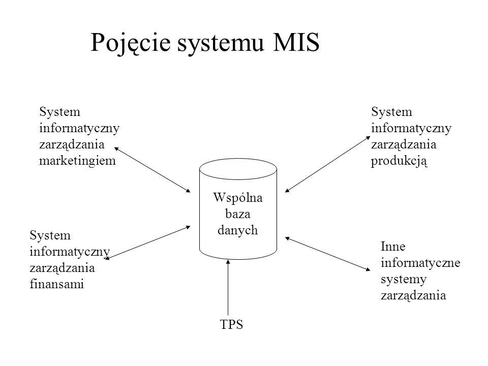 MIS jest zintegrowaną kolekcją podsystemów, zwykle zorganizowanych wzdłuż linii funkcjonalnych wewnątrz organizacji (finanse, marketing, wytwarzanie, itp.), których podstawowym zadaniem jest dostarczanie menedżerom wszechstronnej informacji na temat stanu przedsiębiorstwa.