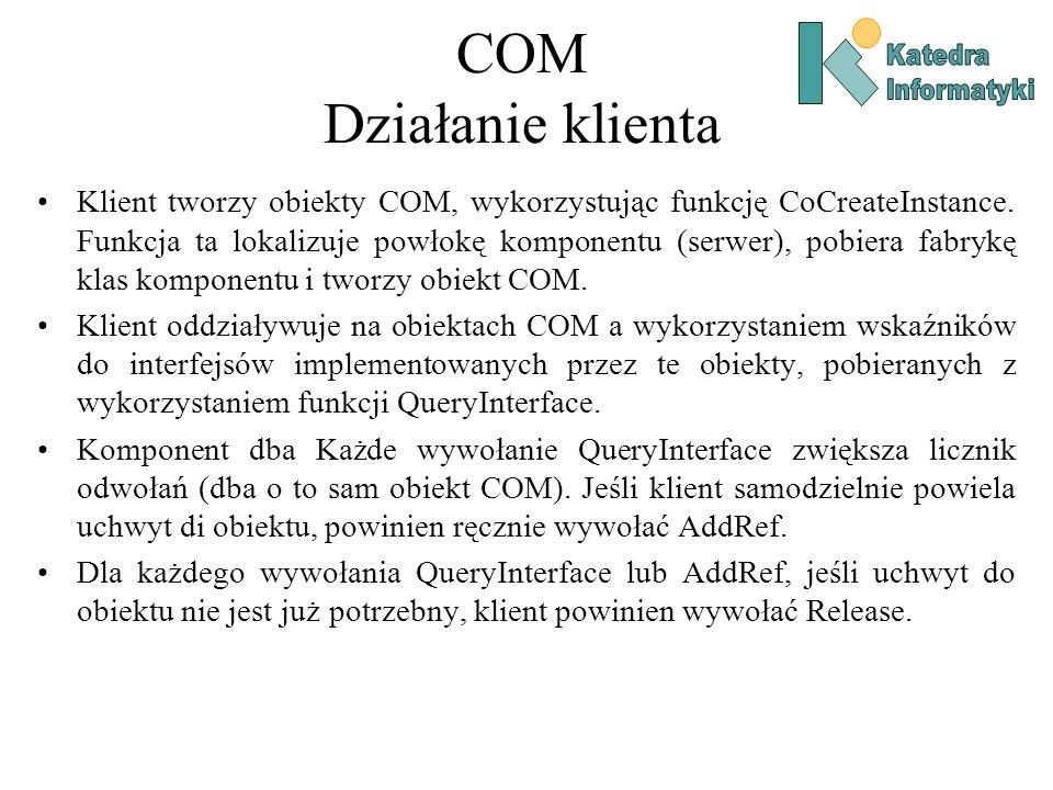 COM Działanie klienta Klient tworzy obiekty COM, wykorzystując funkcję CoCreateInstance. Funkcja ta lokalizuje powłokę komponentu (serwer), pobiera fa
