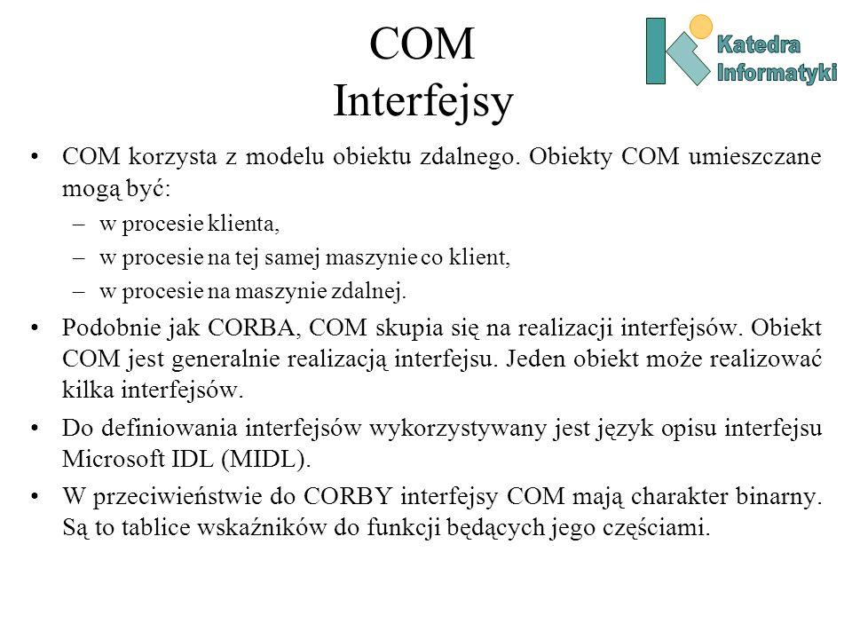 COM Interfejsy binarne i zależne od języka Specyfikacja IDL Kompilator z IDL na interfejs Wskaźniki do funkcji Tablica funkcji Interfejsy binarne Kompilator z IDL na język Definicje klas Javy Definicje klas C++ Prototypy C Kompilator konkretnego języka Interfejsy zdefiniowane w języku