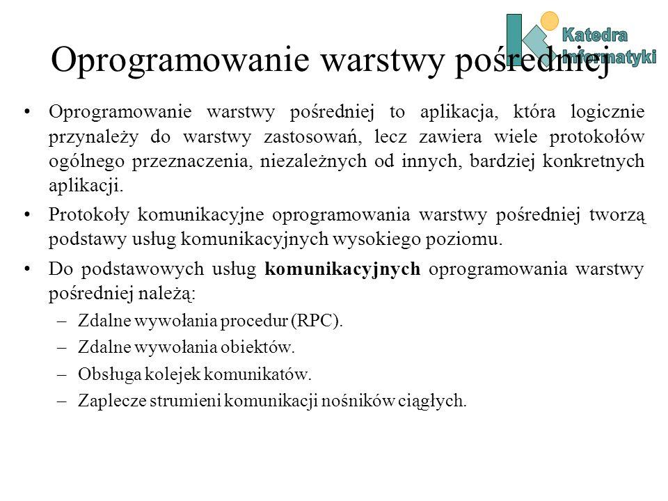 Klient RPC dla Windows (3) void main(int argc, char* argv[]) { unsigned long ulCode; char msg[100]; RPC_STATUS status = RPC_init(argc, argv); if ( status ) { printf( Blad laczenia z RPC\n ); exit(status); } GetMOTD((unsigned char*)msg, sizeof(msg)); printf( Z serwera: %s\n , msg); status = RPC_close(); if ( status ) {exit(status);} }