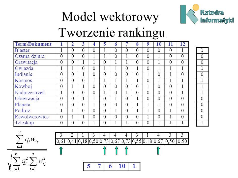 Model wektorowy Tworzenie rankingu Term\Dokument123456789101112 Blaster100010000001 Czarna dziura000110100100 Grawitacja001101100100 Gwiazda1100110101