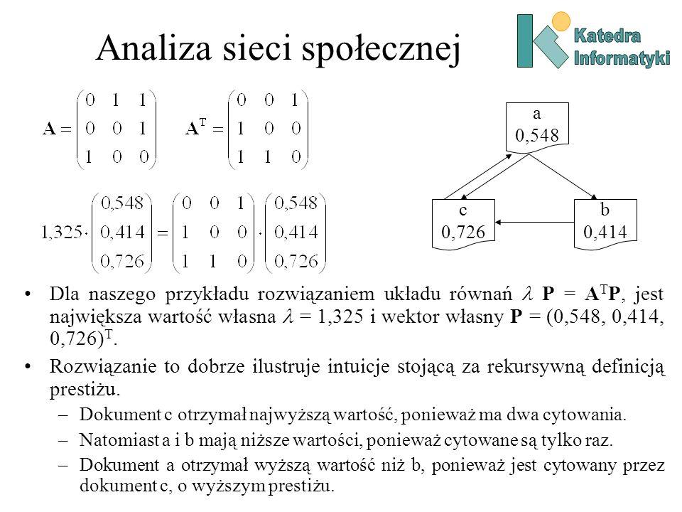 Analiza sieci społecznej a 0,548 b 0,414 c 0,726 Dla naszego przykładu rozwiązaniem układu równań P = A T P, jest największa wartość własna = 1,325 i