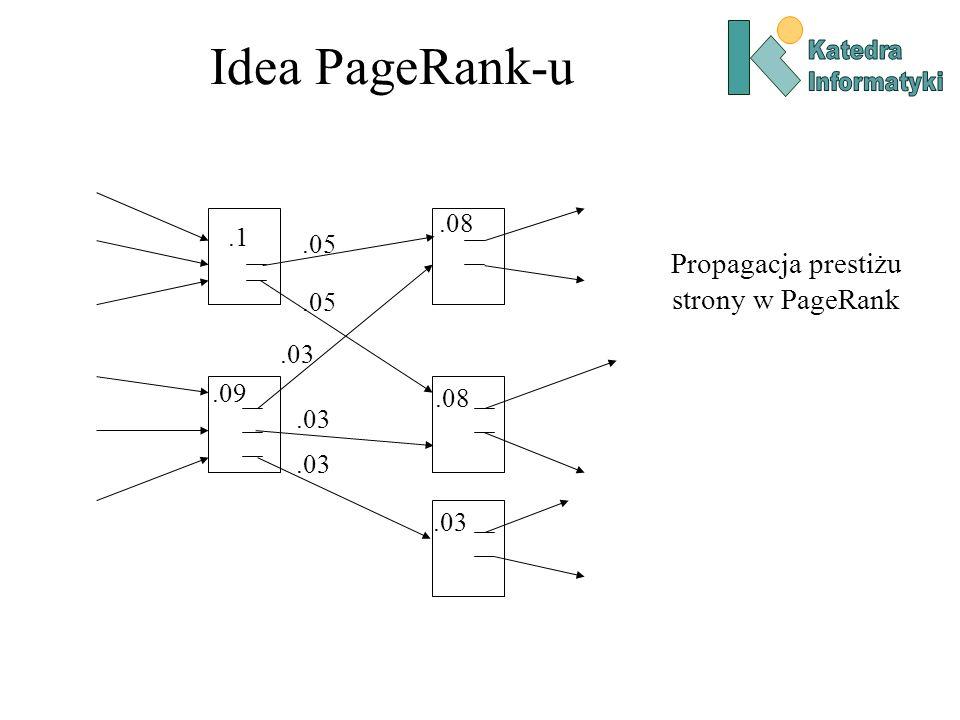 Idea PageRank-u.1.09.05.03.08.03 Propagacja prestiżu strony w PageRank