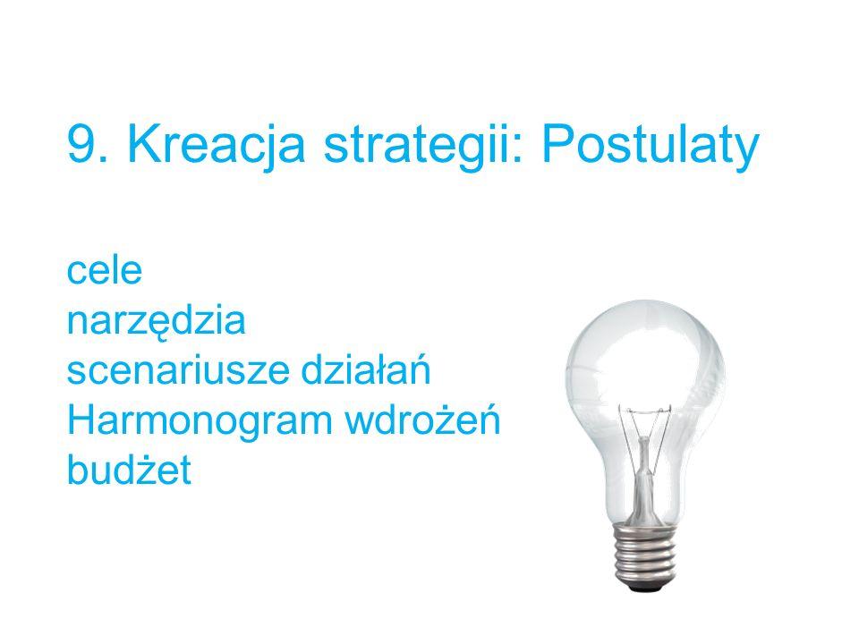 9. Kreacja strategii: Postulaty cele narzędzia scenariusze działań Harmonogram wdrożeń budżet