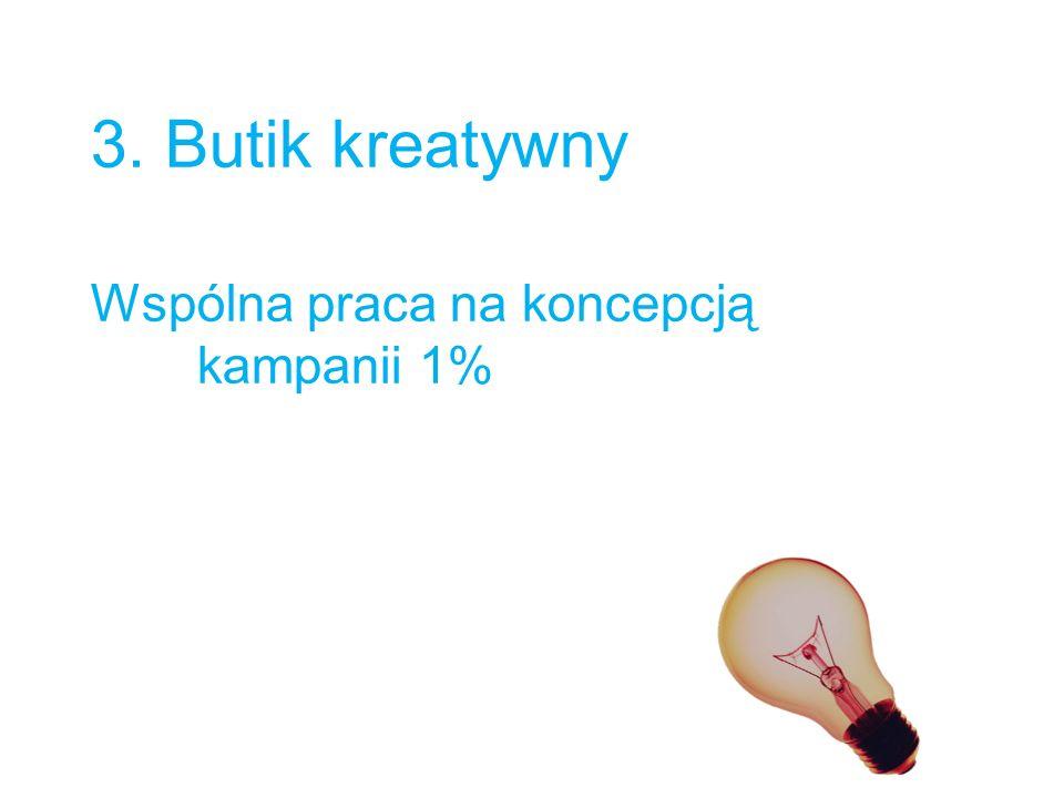 3. Butik kreatywny Wspólna praca na koncepcją kampanii 1%