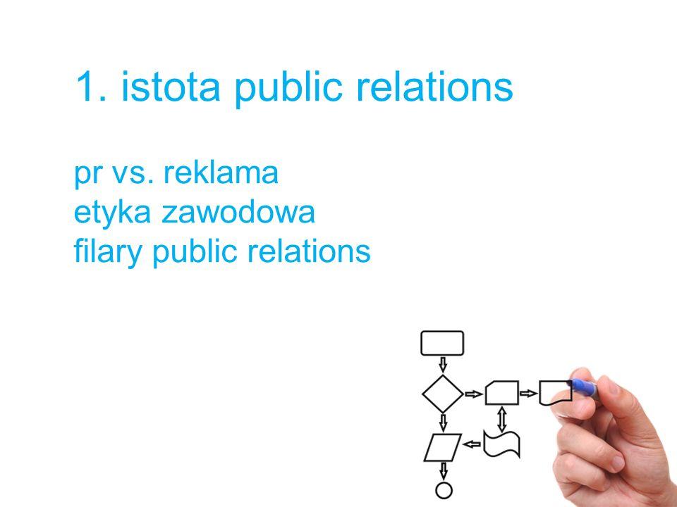 1. istota public relations pr vs. reklama etyka zawodowa filary public relations