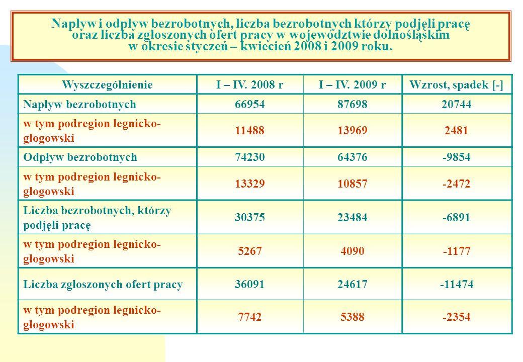 Napływ i odpływ bezrobotnych, liczba bezrobotnych którzy podjęli pracę oraz liczba zgłoszonych ofert pracy w województwie dolnośląskim w okresie stycz