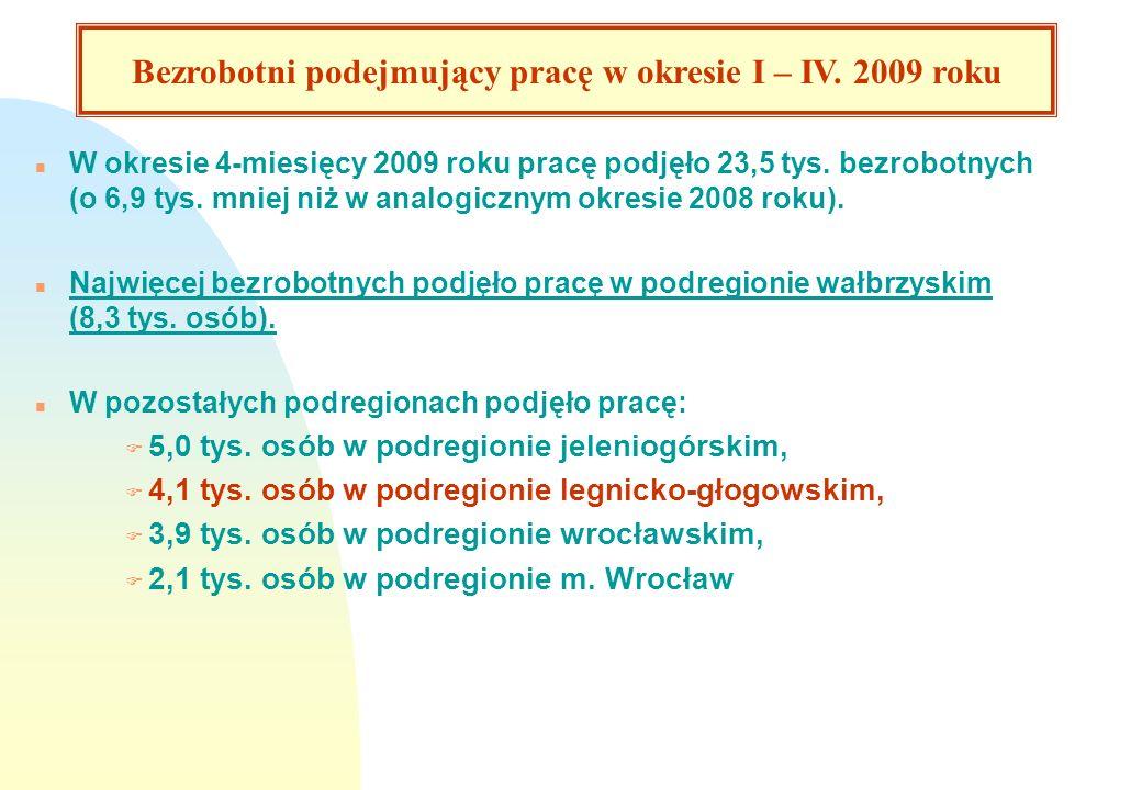 Liczba bezrobotnych, którzy podjęli pracę w województwie dolnośląskim w okresie styczeń – kwiecień 2008 i 2009 roku.
