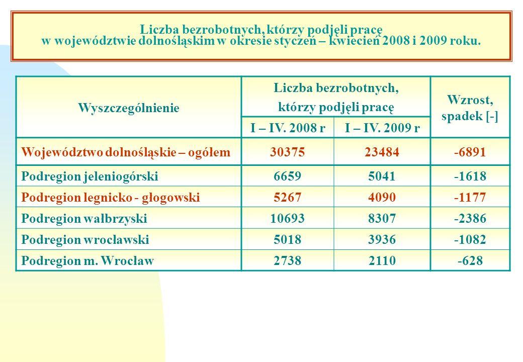 Liczba bezrobotnych, którzy podjęli pracę w województwie dolnośląskim w okresie styczeń – kwiecień 2008 i 2009 roku. Wyszczególnienie Liczba bezrobotn