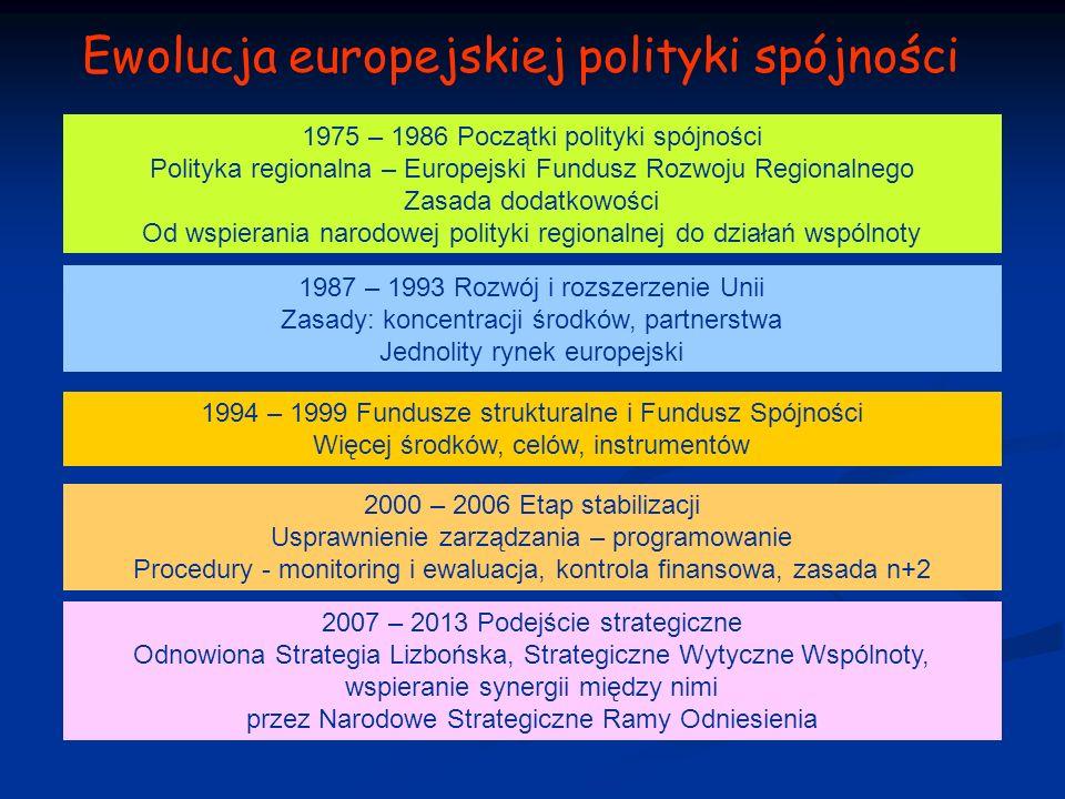 1975 – 1986 Początki polityki spójności Polityka regionalna – Europejski Fundusz Rozwoju Regionalnego Zasada dodatkowości Od wspierania narodowej poli
