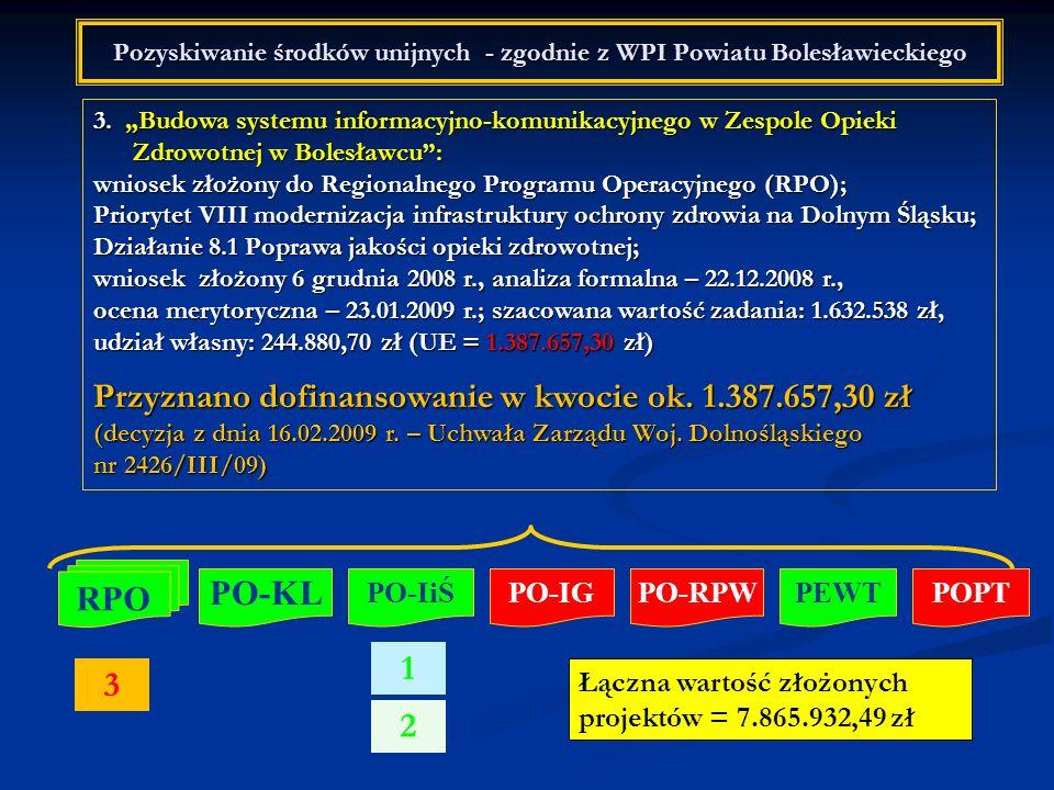 Pozyskiwanie środków unijnych - zgodnie z WPI Powiatu Bolesławieckiego 3. Budowa systemu informacyjno-komunikacyjnego w Zespole Opieki Zdrowotnej w Bo