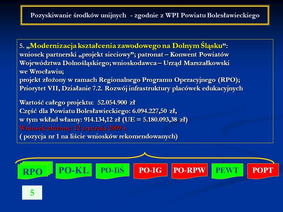 Pozyskiwanie środków unijnych - zgodnie z WPI Powiatu Bolesławieckiego 5. Modernizacja kształcenia zawodowego na Dolnym Śląsku : wniosek partnerski pr