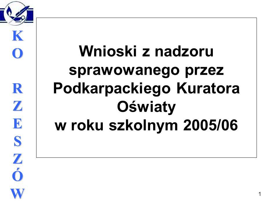 1 KORZESZÓWKORZESZÓWKORZESZÓWKORZESZÓW Wnioski z nadzoru sprawowanego przez Podkarpackiego Kuratora Oświaty w roku szkolnym 2005/06