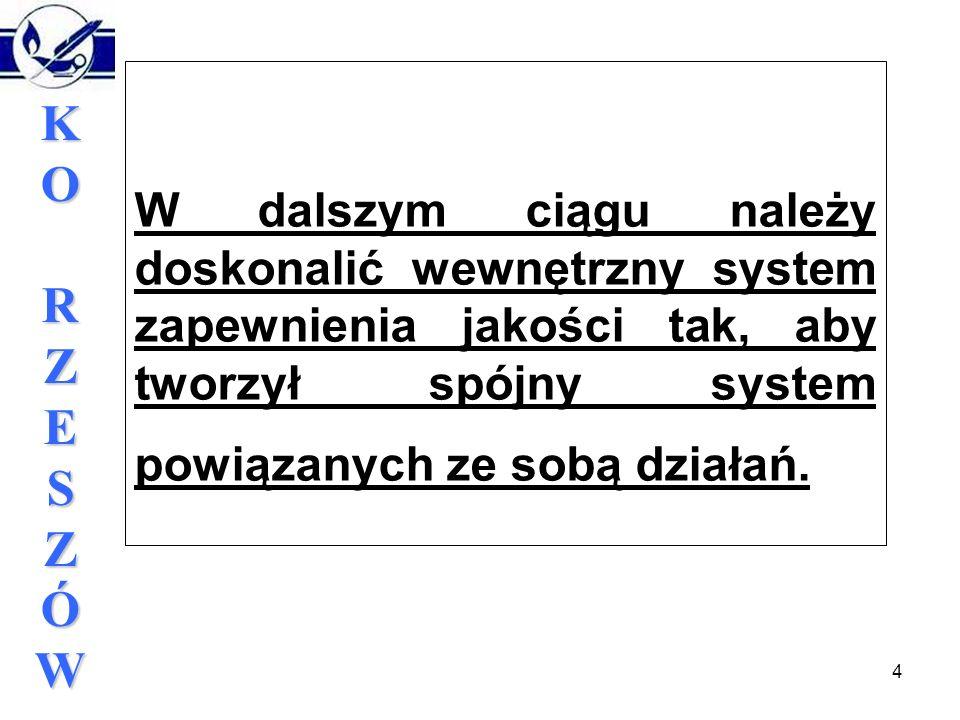 4 KORZESZÓWKORZESZÓWKORZESZÓWKORZESZÓW W dalszym ciągu należy doskonalić wewnętrzny system zapewnienia jakości tak, aby tworzył spójny system powiązanych ze sobą działań.
