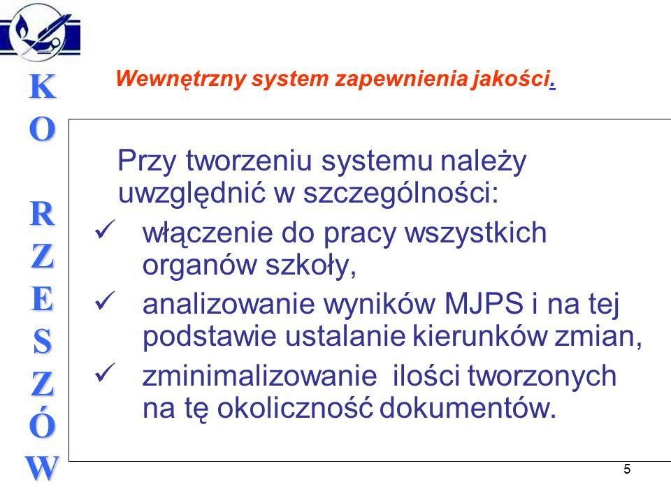 5 KORZESZÓWKORZESZÓWKORZESZÓWKORZESZÓW Wewnętrzny system zapewnienia jakości.