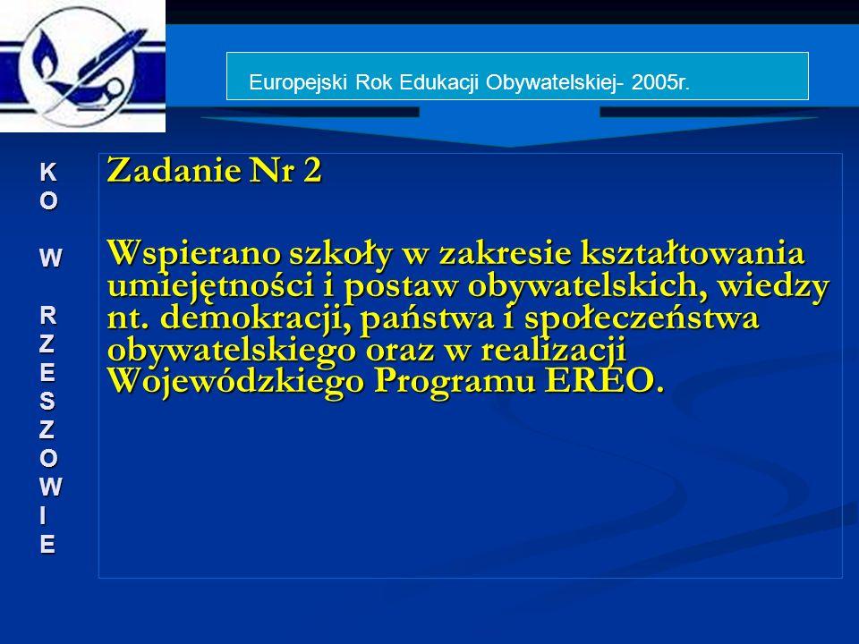 Zadanie Nr 2 Wspierano szkoły w zakresie kształtowania umiejętności i postaw obywatelskich, wiedzy nt.