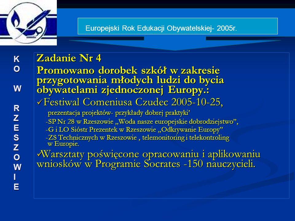 Zadanie Nr 4 Promowano dorobek szkół w zakresie przygotowania młodych ludzi do bycia obywatelami zjednoczonej Europy.: Festiwal Comeniusa Czudec 2005-10-25, prezentacja projektów- przykłady dobrej praktyki Festiwal Comeniusa Czudec 2005-10-25, prezentacja projektów- przykłady dobrej praktyki -SP Nr 28 w Rzeszowie Woda nasze europejskie dobrodziejstwo, -SP Nr 28 w Rzeszowie Woda nasze europejskie dobrodziejstwo, -G i LO Sióstr Prezentek w Rzeszowie Odkrywanie Europy -G i LO Sióstr Prezentek w Rzeszowie Odkrywanie Europy -ZS Technicznych w Rzeszowie, telemonitoring i telekontroling w Europie.
