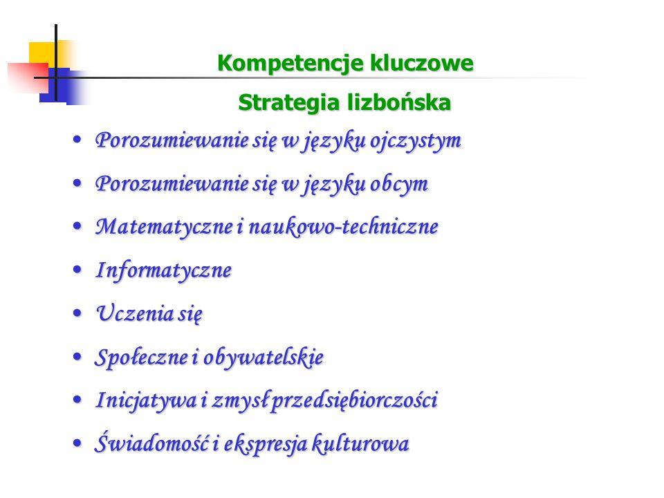 Kompetencje kluczowe Strategia lizbońska Porozumiewanie się w języku ojczystym Porozumiewanie się w języku obcym Porozumiewanie się w języku obcym Mat