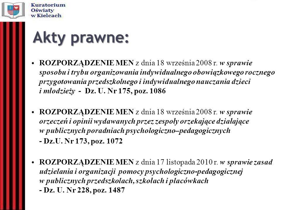 Akty prawne: ROZPORZĄDZENIE MEN z dnia 18 września 2008 r. w sprawie sposobu i trybu organizowania indywidualnego obowiązkowego rocznego przygotowania