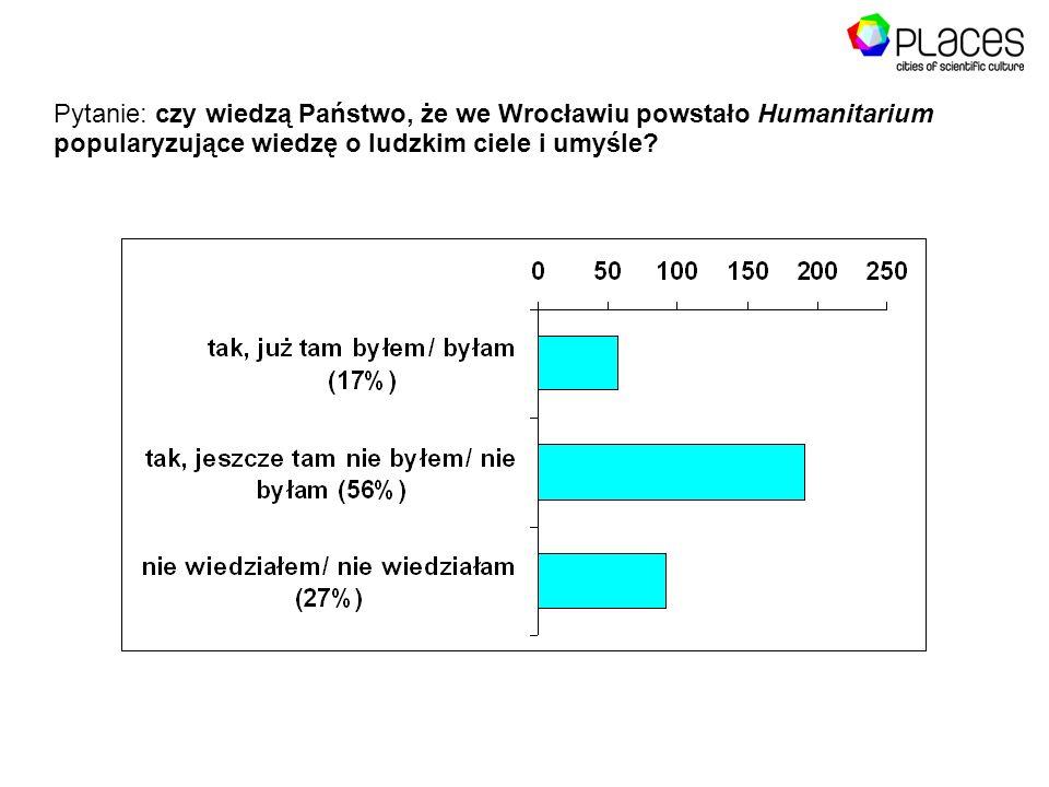Pytanie: czy wiedzą Państwo, że we Wrocławiu powstało Humanitarium popularyzujące wiedzę o ludzkim ciele i umyśle