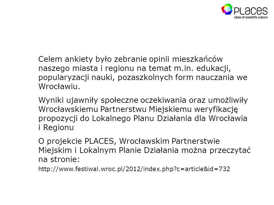 Celem ankiety było zebranie opinii mieszkańców naszego miasta i regionu na temat m.in.