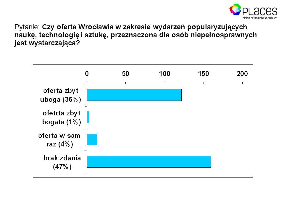 Pytanie: Czy oferta Wrocławia w zakresie wydarzeń popularyzujących naukę, technologię i sztukę, przeznaczona dla osób niepełnosprawnych jest wystarczająca