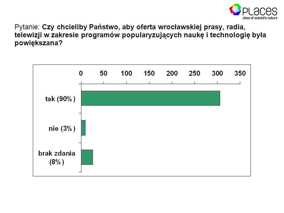 Pytanie: Czy chcieliby Państwo, aby oferta wrocławskiej prasy, radia, telewizji w zakresie programów popularyzujących naukę i technologię była powiększana