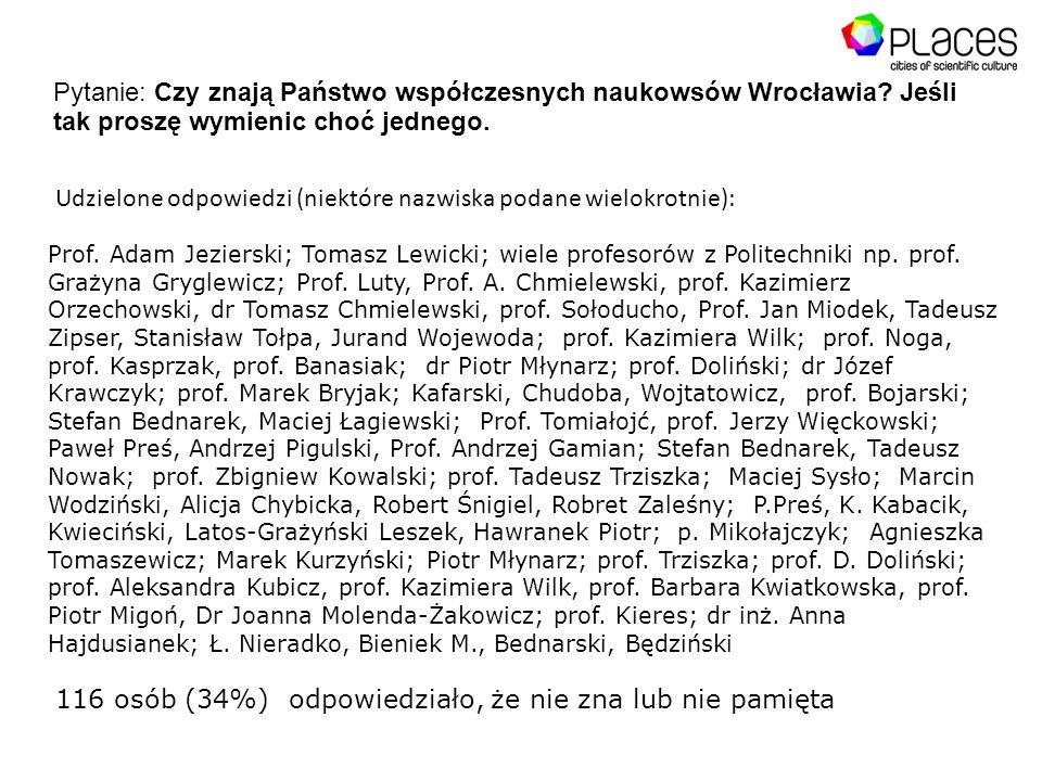 Pytanie: Czy znają Państwo współczesnych naukowsów Wrocławia.