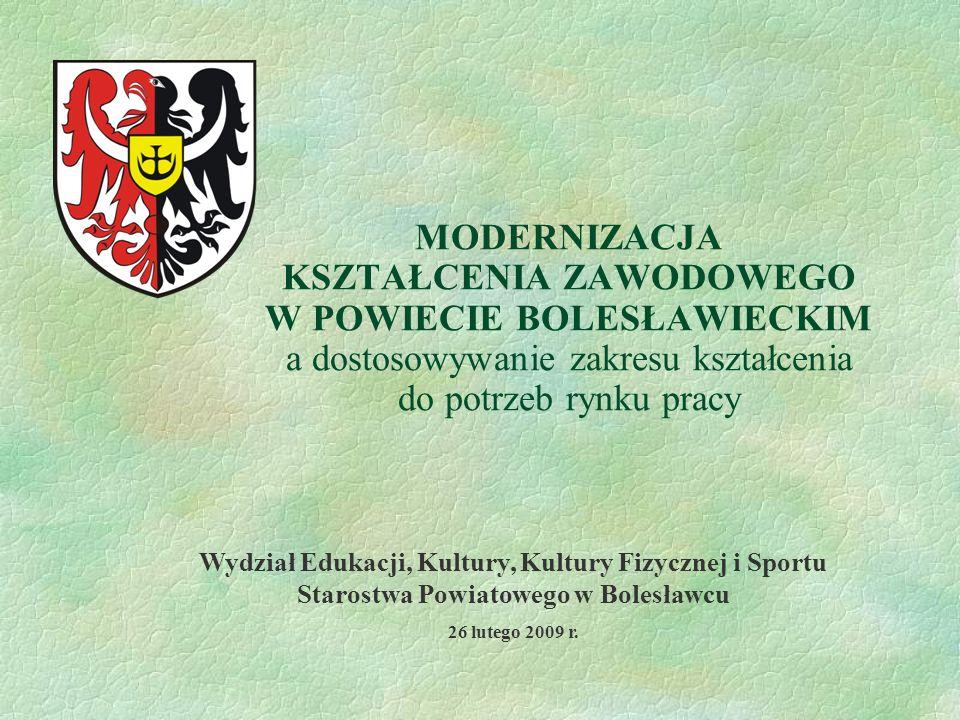 EDUKACJA POWIATOWA: 2008/2009 13 jednostek organizacyjnych, w tym: 7 szkół ponadgimnazjalnych : ZSO nr 1 (20/621), II LO (15/475), w tym 5 prowadzących kształcenie zawodowe: ZSOiZ (23/599), ZSE (19/575), ZSHiU (21/554), ZSM (21/537), ZSB (17/474) Powiatowy Zespół Szkół i Placówek Specjalnych (17/123) 5 placówek oświatowych: MDK, PPP, MOS, PMOS, PCEiKK (PODN + Biblioteka Pedagogiczna + Bursa Szkolna) ponad 3958 uczniów w 153 klasach 374,38 etatów pedagogicznych oraz 133,02 pracowników niepedagogicznych