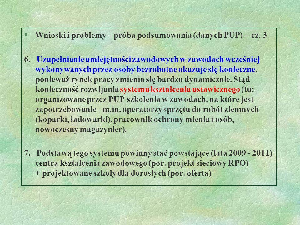 §Wnioski i problemy – próba podsumowania (danych PUP) – cz. 3 6. Uzupełnianie umiejętności zawodowych w zawodach wcześniej wykonywanych przez osoby be