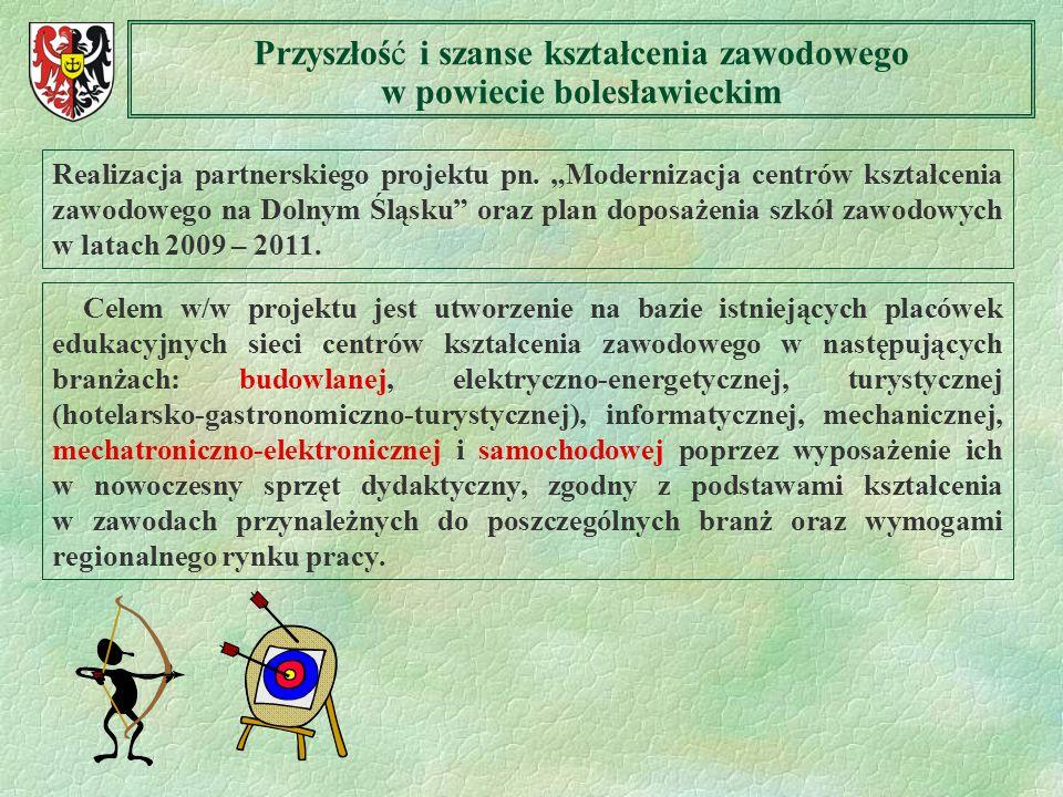 Przyszłość i szanse kształcenia zawodowego w powiecie bolesławieckim Realizacja partnerskiego projektu pn. Modernizacja centrów kształcenia zawodowego