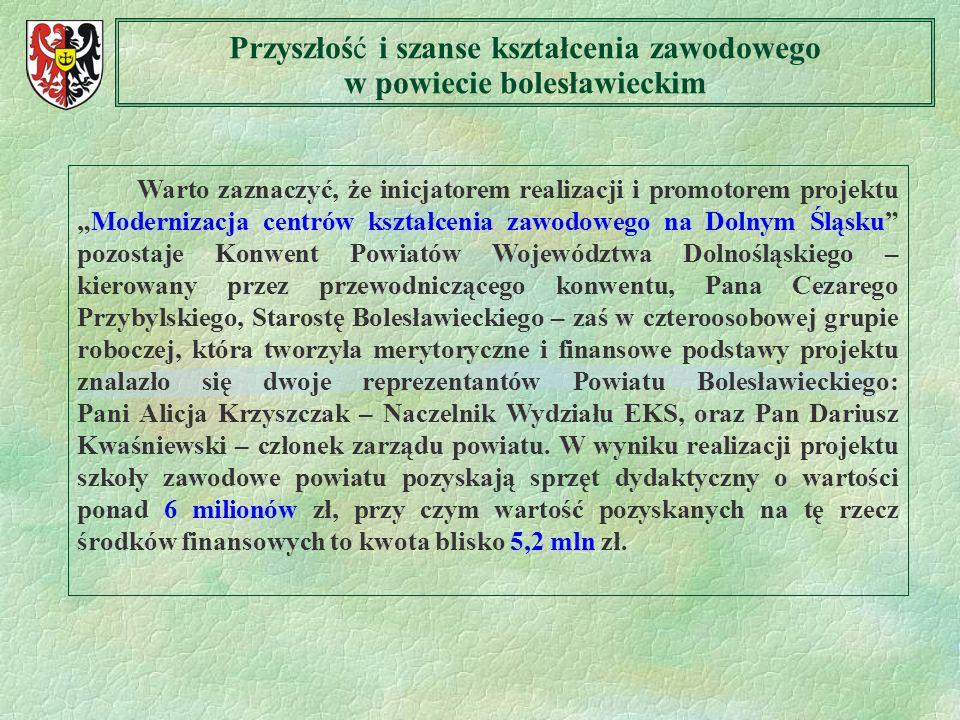 Przyszłość i szanse kształcenia zawodowego w powiecie bolesławieckim Warto zaznaczyć, że inicjatorem realizacji i promotorem projektuModernizacja cent