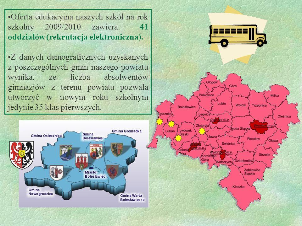 Oferta edukacyjna naszych szkół na rok szkolny 2009/2010 zawiera 41 oddziałów (rekrutacja elektroniczna). Z danych demograficznych uzyskanych z poszcz