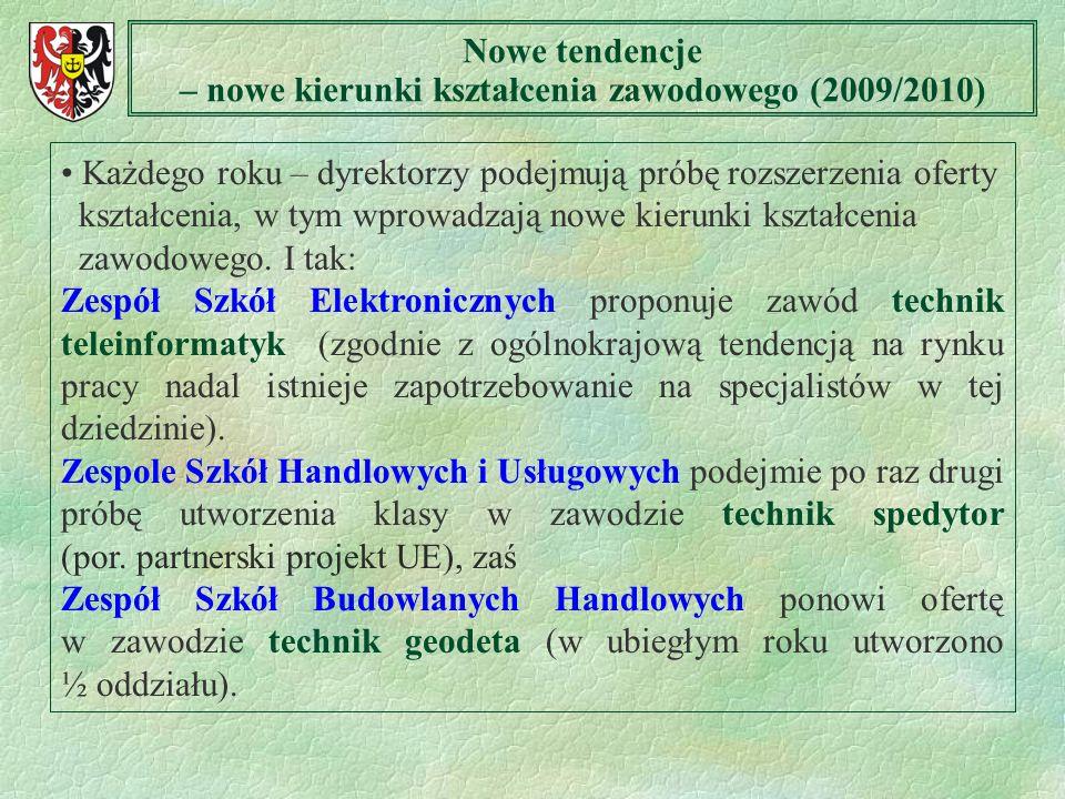 Analiza danych Powiatowego Urzędu Pracy w Bolesławcu Analizie poddano informację nt.