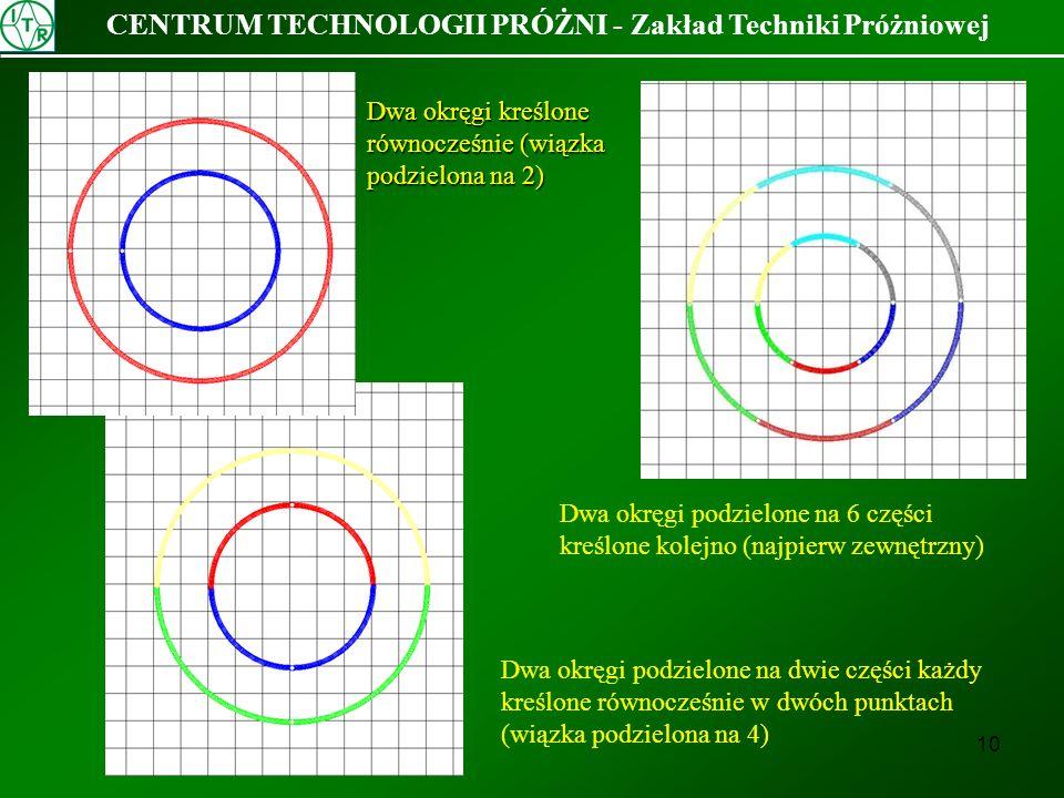 10 CENTRUM TECHNOLOGII PRÓŻNI - Zakład Techniki Próżniowej Dwa okręgi kreślone równocześnie (wiązka podzielona na 2) Dwa okręgi podzielone na dwie czę