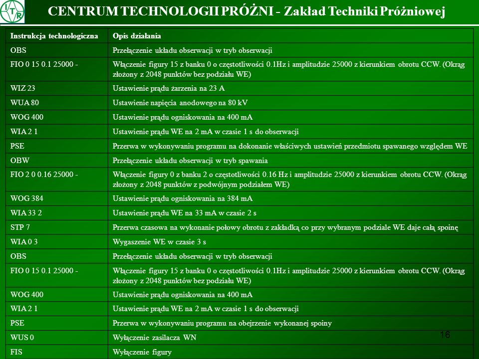 16 CENTRUM TECHNOLOGII PRÓŻNI - Zakład Techniki Próżniowej Instrukcja technologicznaOpis działania OBSPrzełączenie układu obserwacji w tryb obserwacji