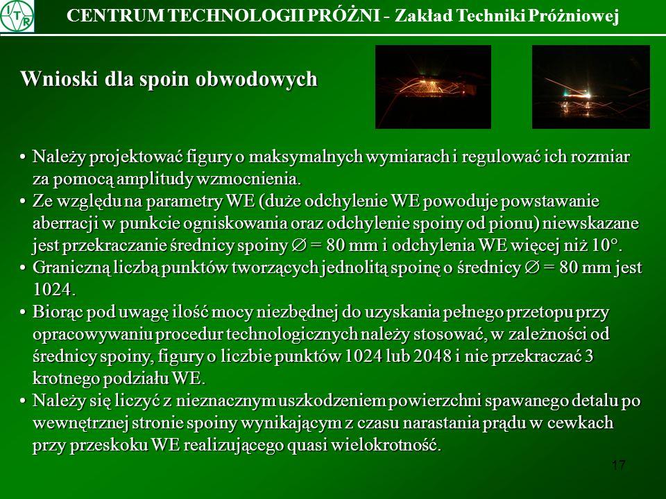 17 CENTRUM TECHNOLOGII PRÓŻNI - Zakład Techniki Próżniowej Wnioski dla spoin obwodowych Należy projektować figury o maksymalnych wymiarach i regulować