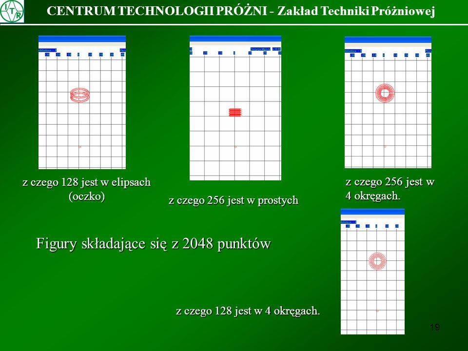 19 CENTRUM TECHNOLOGII PRÓŻNI - Zakład Techniki Próżniowej z czego 128 jest w elipsach (oczko) z czego 256 jest w prostych z czego 128 jest w 4 okręga